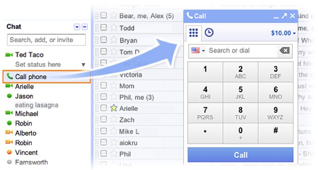 Gmail, Google Voice Diagram