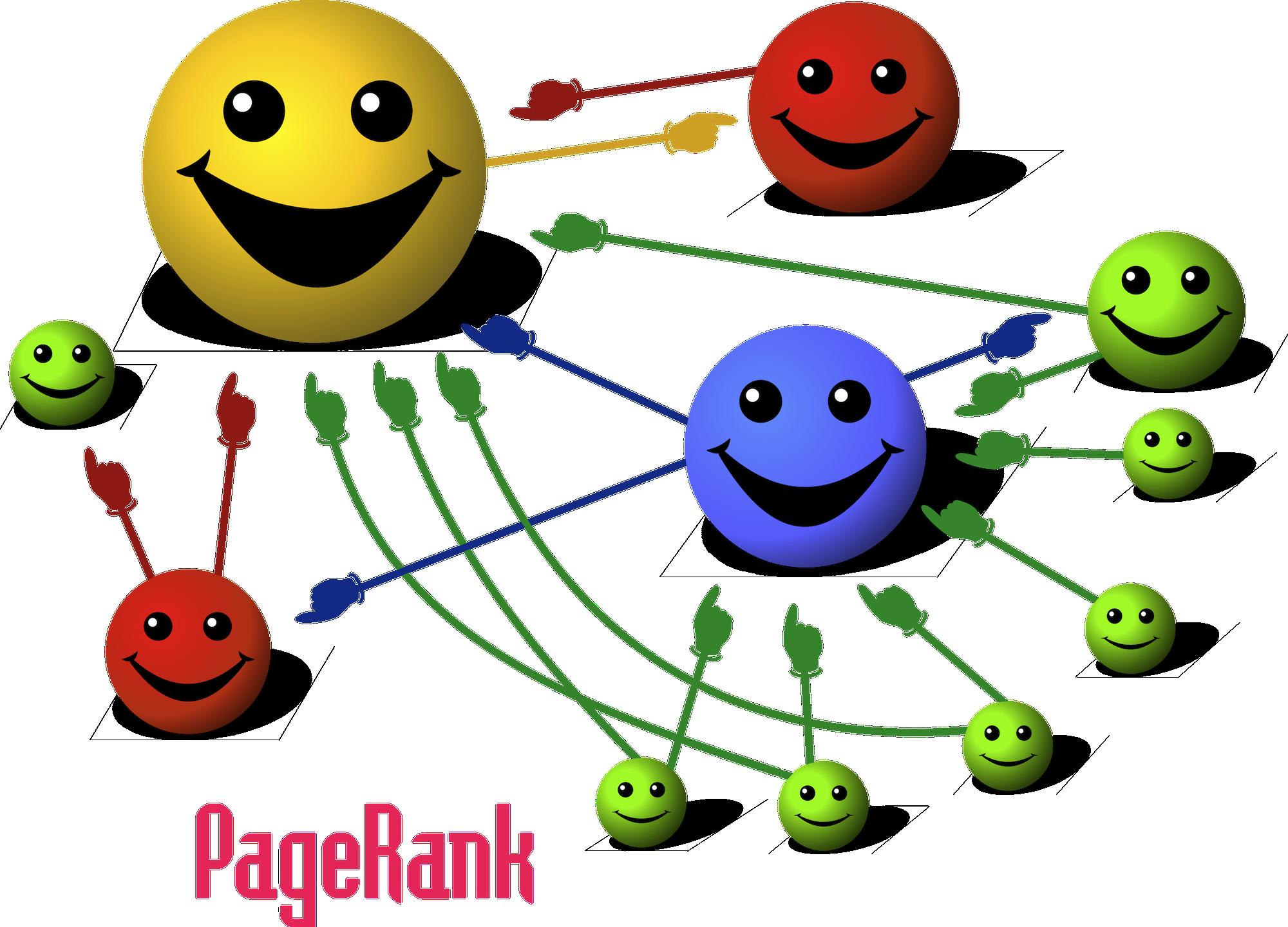 Google PageRank Graph