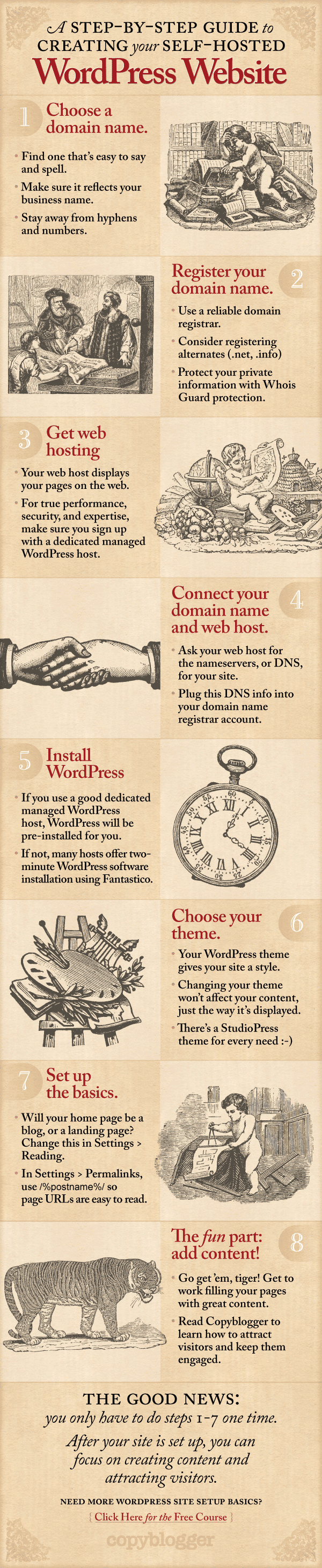 A Step-by-Step Guide to Creating Your Self-Hosted WordPress Website Infographic